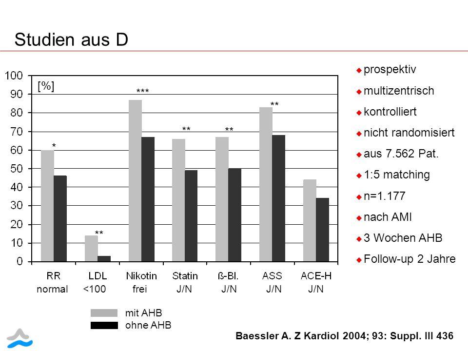 Studien aus D prospektiv multizentrisch [%] kontrolliert ***